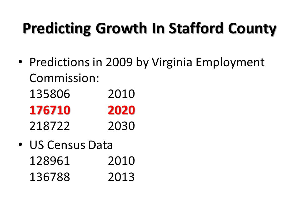 Predicting Growth In Stafford County 1767102020 Predictions in 2009 by Virginia Employment Commission: 1358062010 1767102020 2187222030 US Census Data 1289612010 1367882013