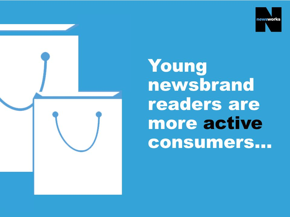 Young newsbrand readers are more active consumers…