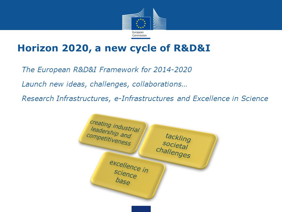 Horizon 2020, a new cycle of R&D&I The European R&D&I Framework for 2014-2020 Launch new ideas, challenges, collaborations… Research Infrastructures, e-Infrastructures and Excellence in Science