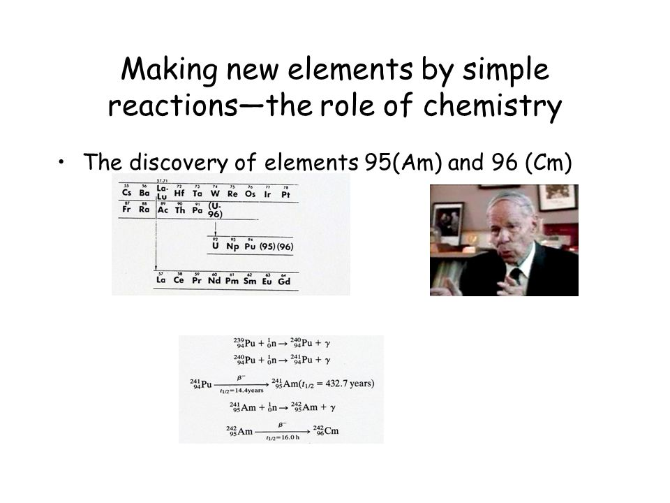 Making new elements by simple reactions—the role of chemistry The discovery of elements 95(Am) and 96 (Cm)