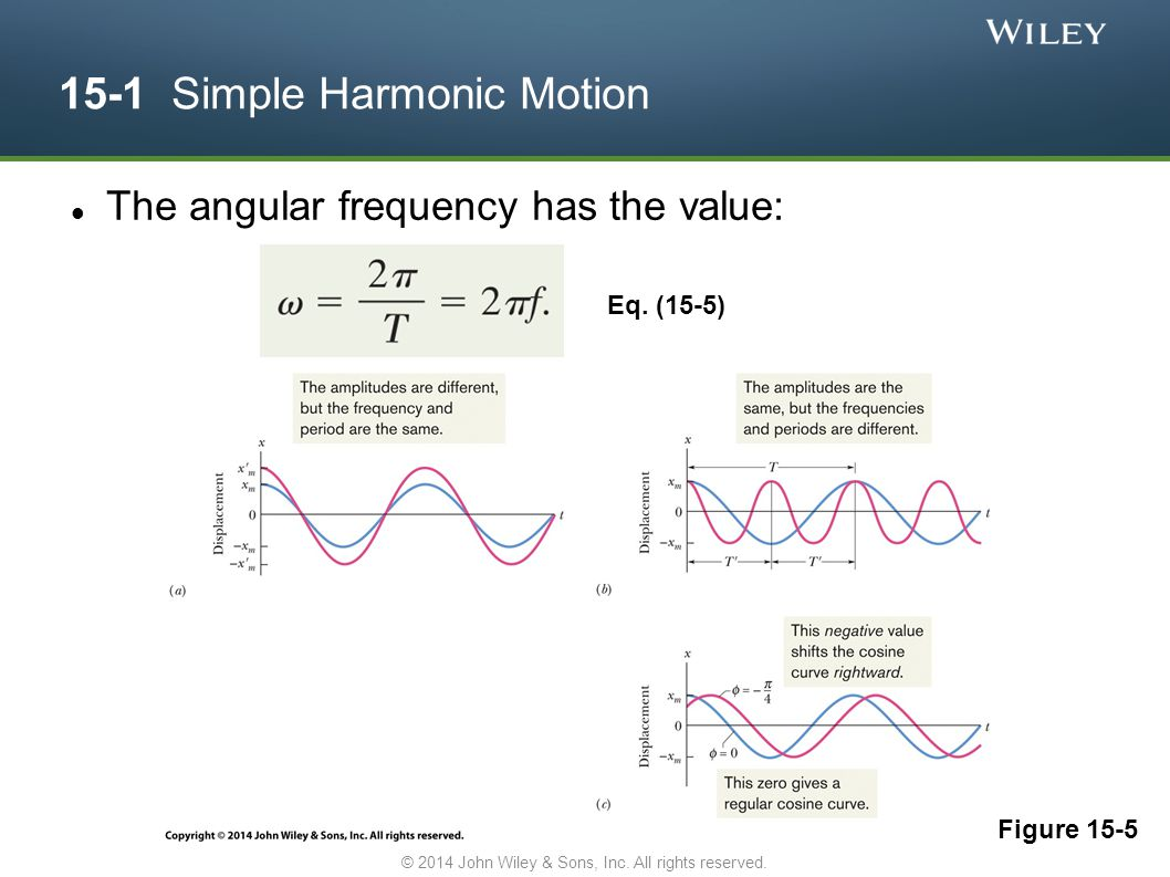 15-1 Simple Harmonic Motion The angular frequency has the value: Eq. (15-5)18 Figure 15-5 © 2014 John Wiley & Sons, Inc. All rights reserved.