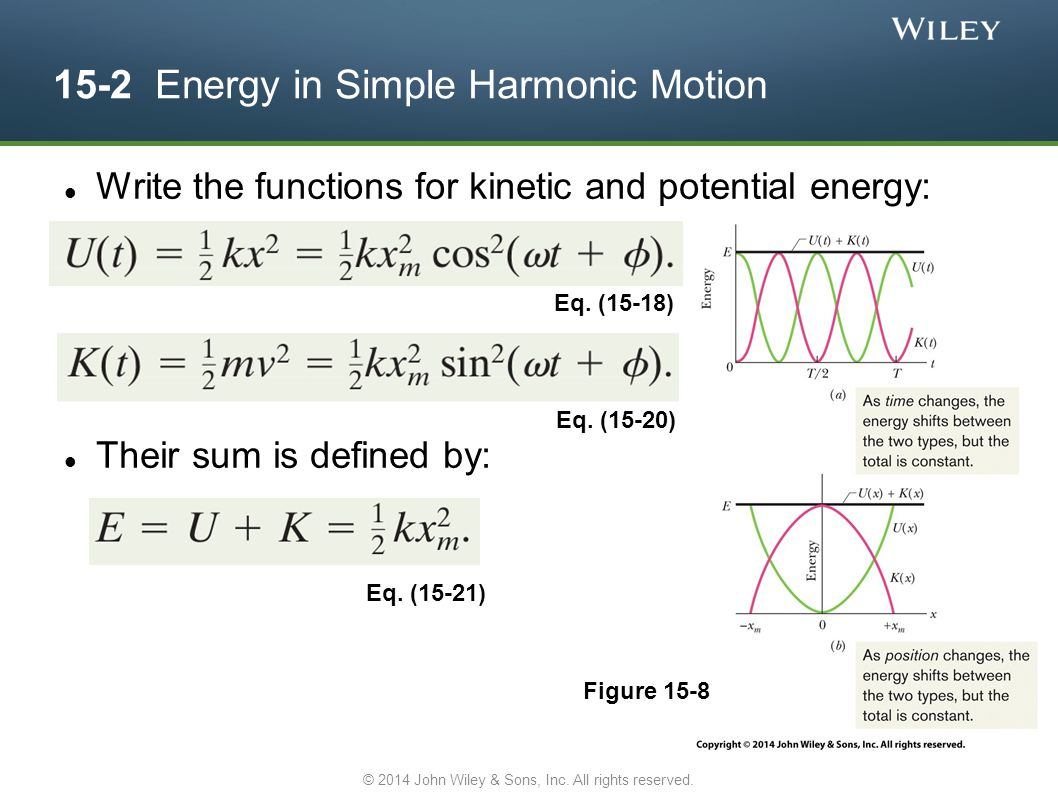 15-2 Energy in Simple Harmonic Motion Write the functions for kinetic and potential energy: Their sum is defined by: Eq. (15-18)18 Eq. (15-21)18 Eq. (
