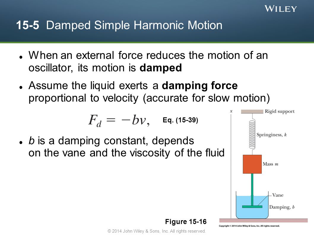 15-5 Damped Simple Harmonic Motion When an external force reduces the motion of an oscillator, its motion is damped Assume the liquid exerts a damping