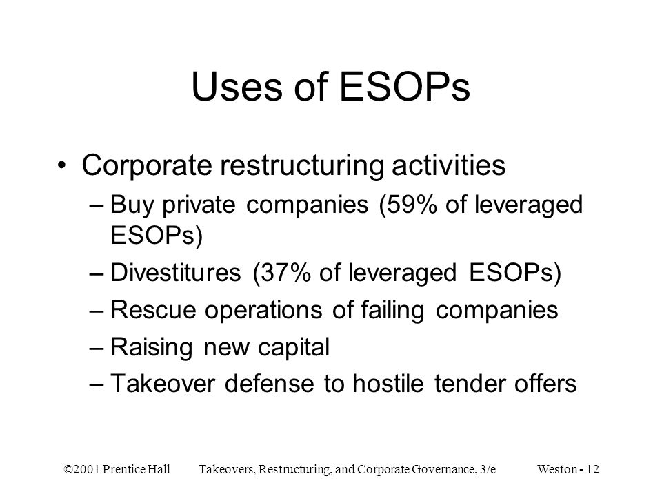©2001 Prentice Hall Takeovers, Restructuring, and Corporate Governance, 3/e Weston - 12 Uses of ESOPs Corporate restructuring activities –Buy private