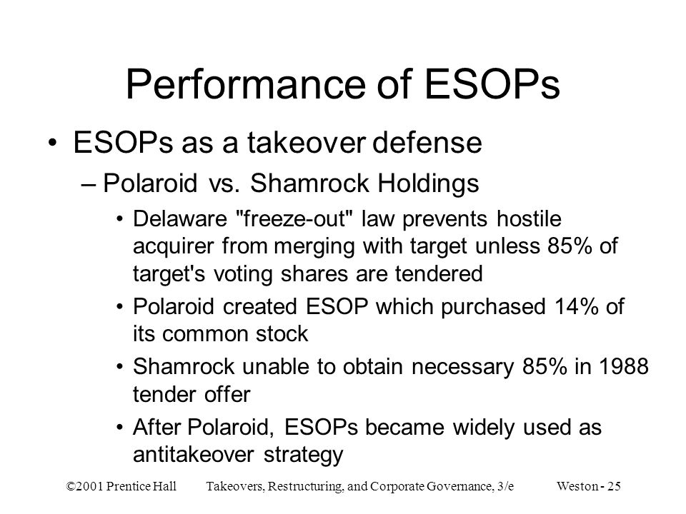 ©2001 Prentice Hall Takeovers, Restructuring, and Corporate Governance, 3/e Weston - 25 Performance of ESOPs ESOPs as a takeover defense –Polaroid vs.