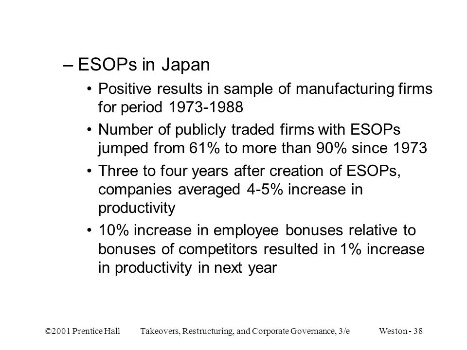 ©2001 Prentice Hall Takeovers, Restructuring, and Corporate Governance, 3/e Weston - 38 –ESOPs in Japan Positive results in sample of manufacturing fi