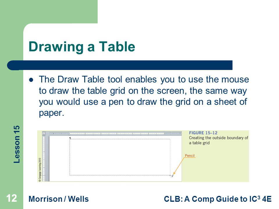 Lesson 15 Morrison / WellsCLB: A Comp Guide to IC 3 4E 12 Drawing a Table The Draw Table tool enables you to use the mouse to draw the table grid on t