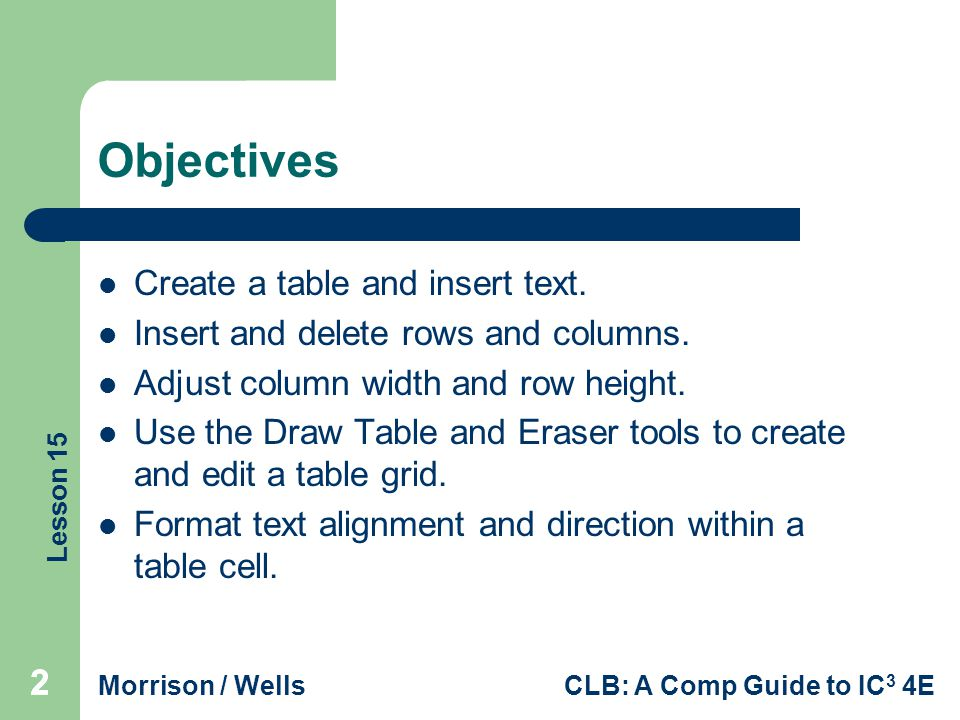 Lesson 15 Morrison / WellsCLB: A Comp Guide to IC 3 4E 23 Summary In this lesson, you learned: The table feature in Word enables you to organize and arrange text and numbers easily.