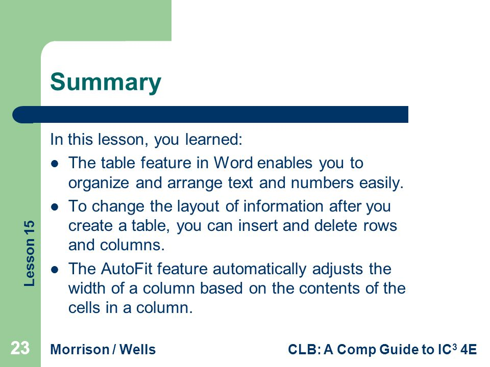 Lesson 15 Morrison / WellsCLB: A Comp Guide to IC 3 4E 23 Summary In this lesson, you learned: The table feature in Word enables you to organize and a