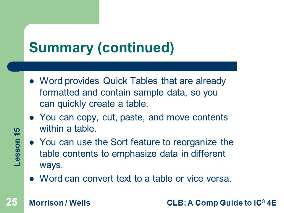 Lesson 15 Morrison / WellsCLB: A Comp Guide to IC 3 4E 25 Summary (continued) Word provides Quick Tables that are already formatted and contain sample