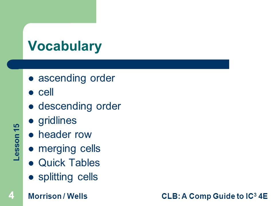 Lesson 15 Morrison / WellsCLB: A Comp Guide to IC 3 4E 25 Summary (continued) Word provides Quick Tables that are already formatted and contain sample data, so you can quickly create a table.