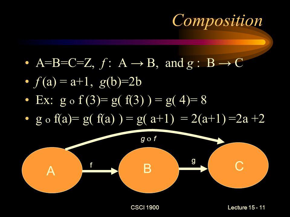 CSCI 1900 Lecture 15 - 11 Composition A=B=C=Z, f : A → B, and g : B → C f (a) = a+1, g(b)=2b Ex: g  f (3)= g( f(3) ) = g( 4)= 8 g  f(a)= g( f(a) ) = g( a+1) = 2(a+1) =2a +2 A B C f g g  f