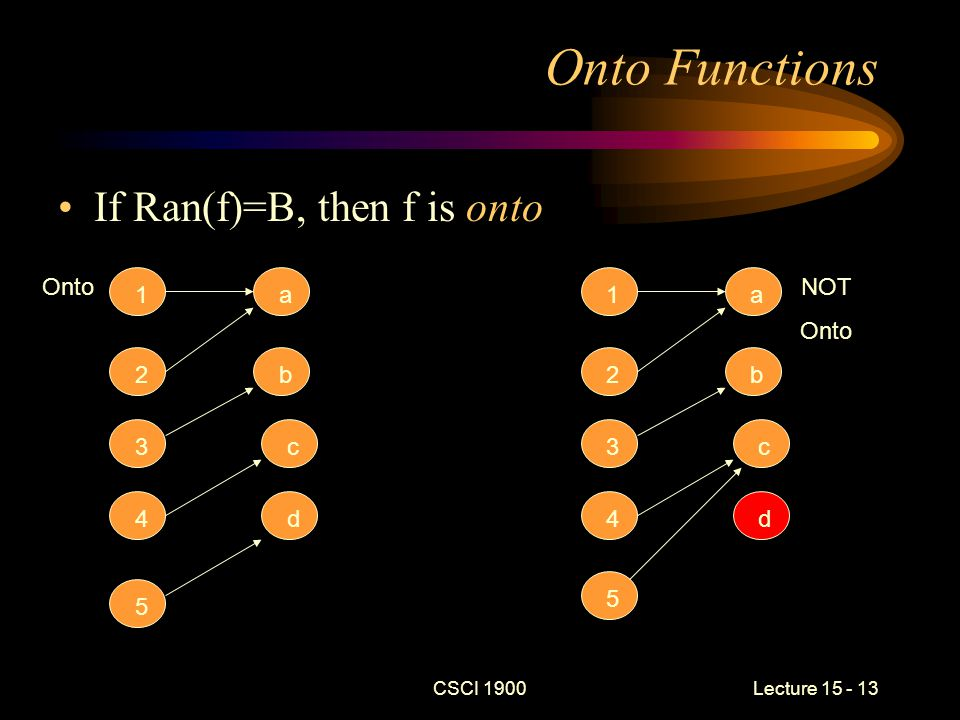 CSCI 1900 Lecture 15 - 13 Onto Functions If Ran(f)=B, then f is onto 1 2 3 4 a b c d 5 1 2 3 4 a b c d 5 OntoNOT Onto