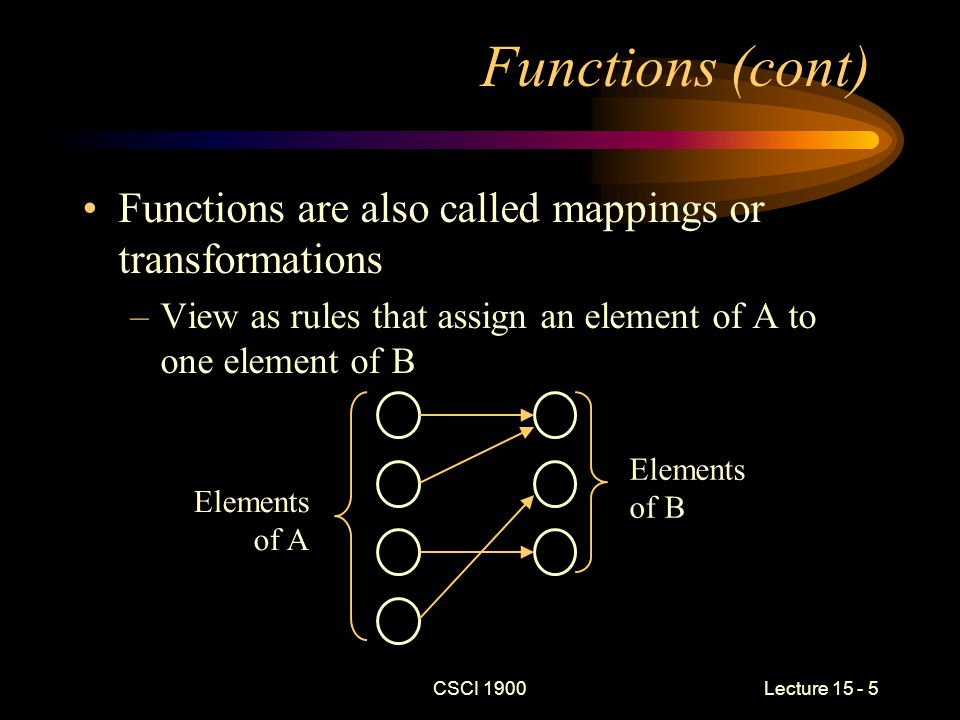 CSCI 1900 Lecture 15 - 6 Functions (cont) Because f is a relation, it too is a subset of the Cartesian Product A  B Even though there might be multiple sequence pairs that have the same element b, no two sequence pairs may have the same first element a