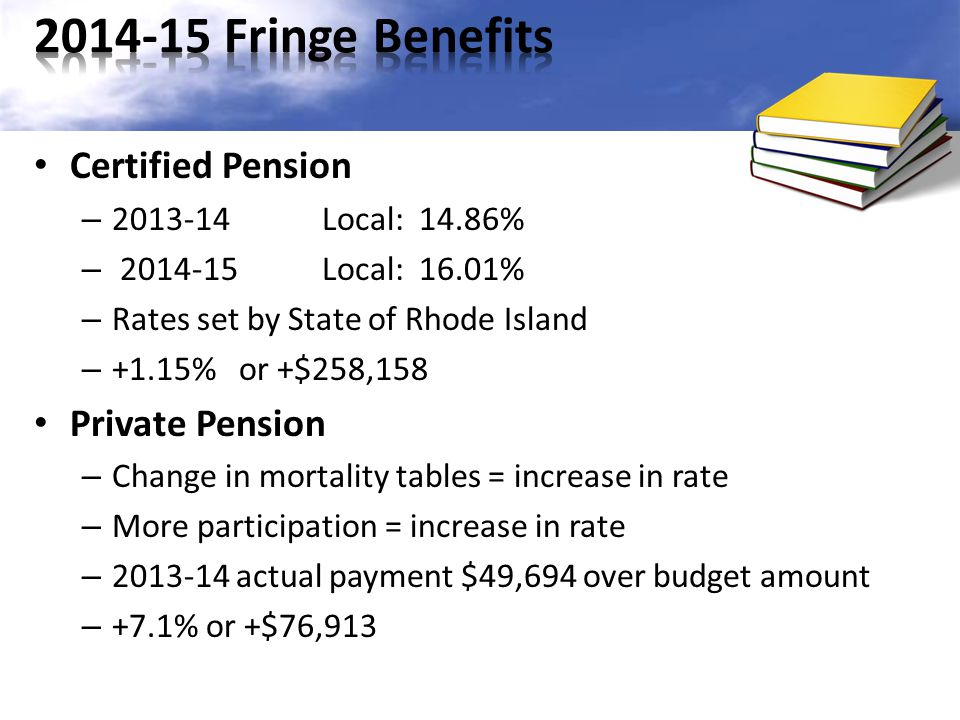 Certified Pension – 2013-14 Local: 14.86% – 2014-15 Local: 16.01% – Rates set by State of Rhode Island – +1.15% or +$258,158 Private Pension – Change in mortality tables = increase in rate – More participation = increase in rate – 2013-14 actual payment $49,694 over budget amount – +7.1% or +$76,913