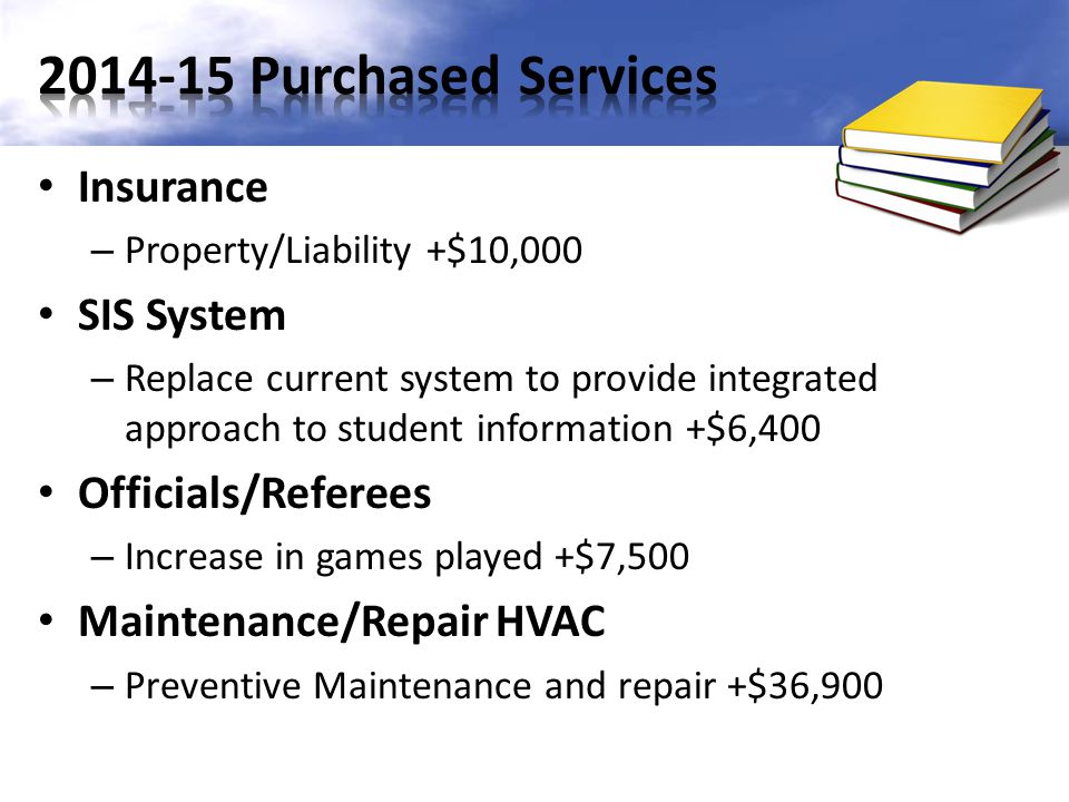 Insurance – Property/Liability +$10,000 SIS System – Replace current system to provide integrated approach to student information +$6,400 Officials/Referees – Increase in games played +$7,500 Maintenance/Repair HVAC – Preventive Maintenance and repair +$36,900