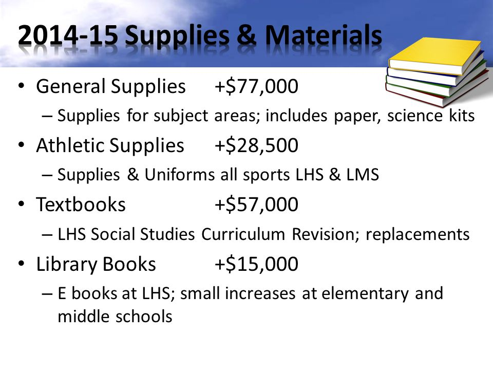General Supplies+$77,000 – Supplies for subject areas; includes paper, science kits Athletic Supplies+$28,500 – Supplies & Uniforms all sports LHS & LMS Textbooks+$57,000 – LHS Social Studies Curriculum Revision; replacements Library Books+$15,000 – E books at LHS; small increases at elementary and middle schools