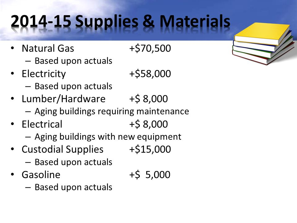 Natural Gas+$70,500 – Based upon actuals Electricity+$58,000 – Based upon actuals Lumber/Hardware+$ 8,000 – Aging buildings requiring maintenance Electrical+$ 8,000 – Aging buildings with new equipment Custodial Supplies+$15,000 – Based upon actuals Gasoline+$ 5,000 – Based upon actuals