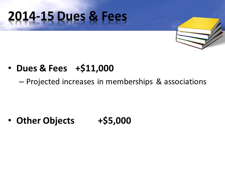 Dues & Fees+$11,000 – Projected increases in memberships & associations Other Objects+$5,000