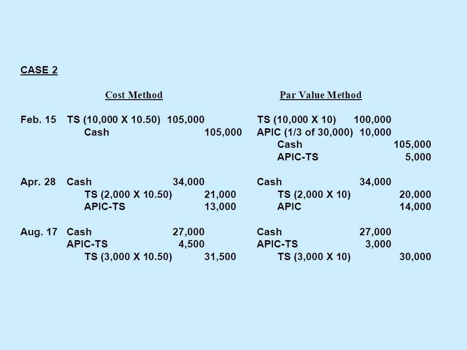 CASE 2 Cost Method Par Value Method Feb.