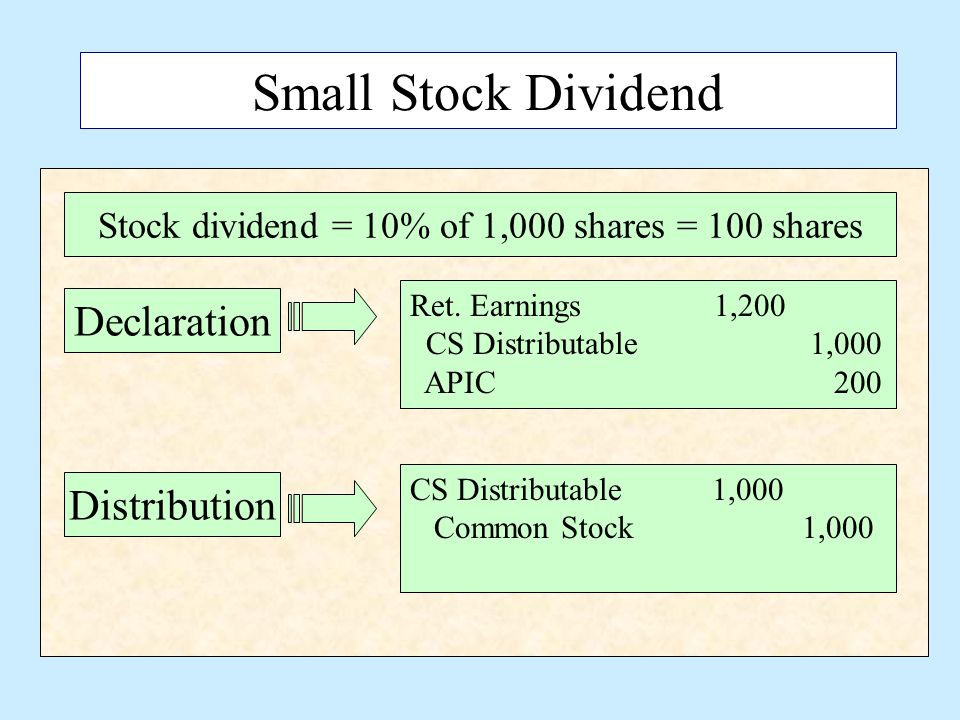 Small Stock Dividend Declaration Ret.