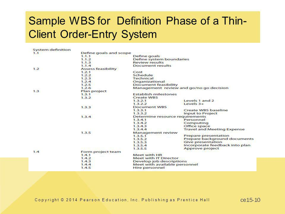 ce15-10 Sample WBS for Definition Phase of a Thin- Client Order-Entry System Copyright © 2014 Pearson Education, Inc.