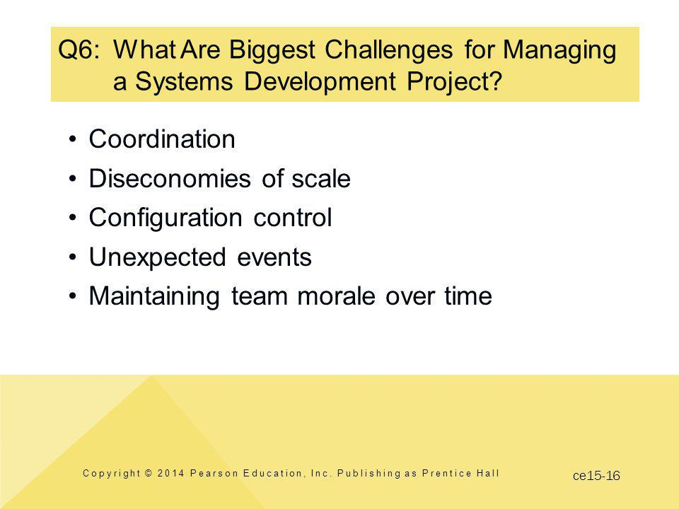 ce15-16 Coordination Diseconomies of scale Configuration control Unexpected events Maintaining team morale over time Q6:What Are Biggest Challenges for Managing a Systems Development Project.