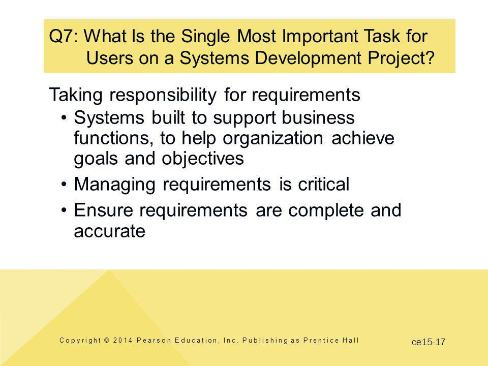 ce15-17 Taking responsibility for requirements Systems built to support business functions, to help organization achieve goals and objectives Managing requirements is critical Ensure requirements are complete and accurate Q7: What Is the Single Most Important Task for Users on a Systems Development Project.
