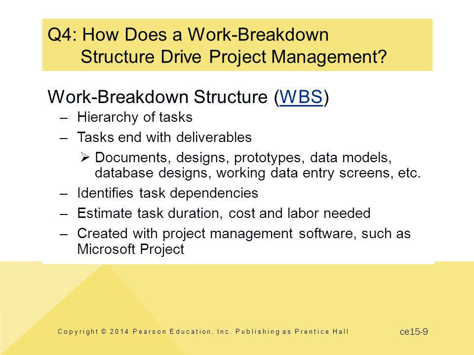 ce15-9 Q4: How Does a Work-Breakdown Structure Drive Project Management.