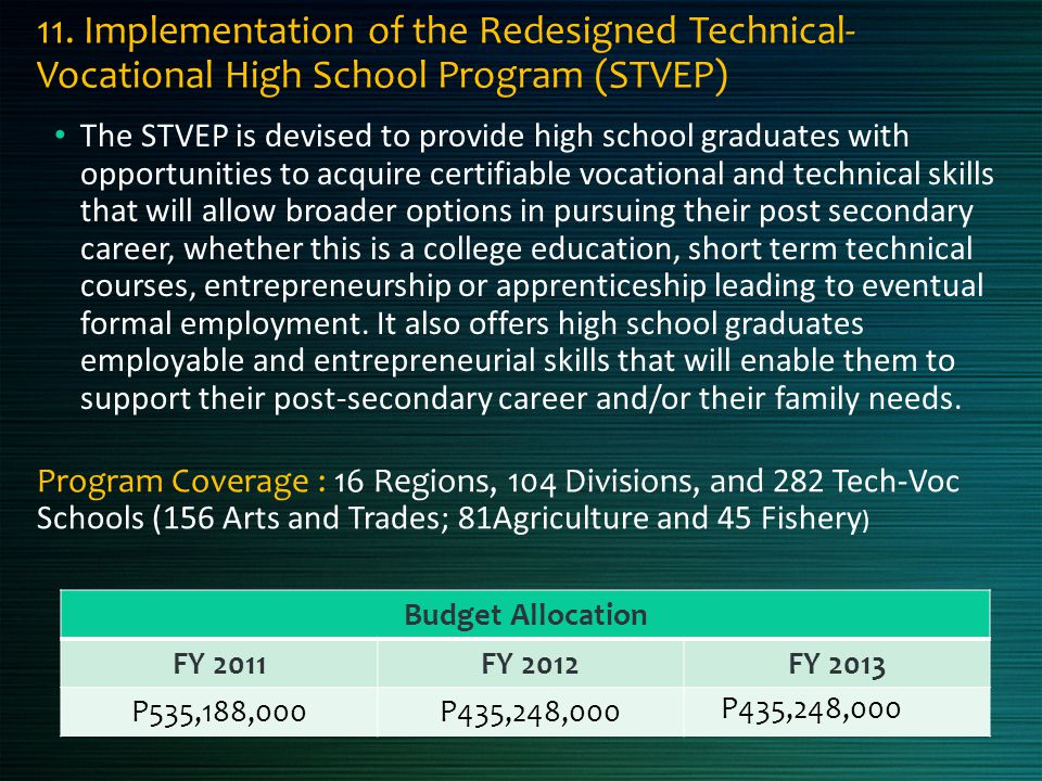 11. Implementation of the Redesigned Technical- Vocational High School Program (STVEP) Program Coverage : 16 Regions, 104 Divisions, and 282 Tech-Voc