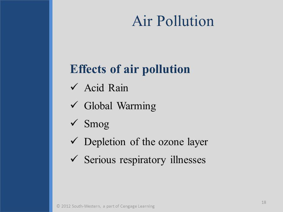 Air Pollution Effects of air pollution Acid Rain Global Warming Smog Depletion of the ozone layer Serious respiratory illnesses 18 © 2012 South-Western, a part of Cengage Learning