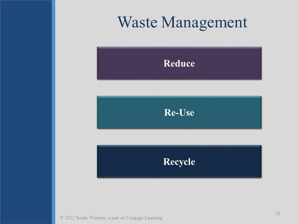 Waste Management 19 © 2012 South-Western, a part of Cengage Learning