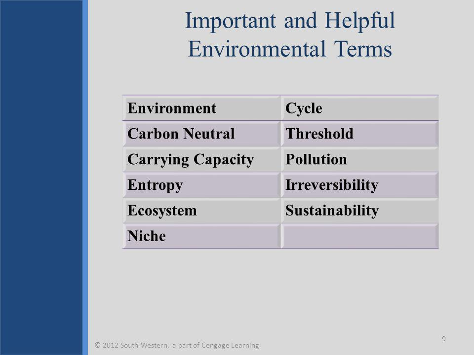 Top Ten Environmental Issues 1.Climate Change 2.Energy 3.Water 4.Biodiversity and Land Use 5.Chemicals, Toxics, and Heavy Metals 6.Air Pollution 7.Waste Management 8.Ozone Layer Depletion 9.Oceans and Fisheries 10.Deforestation 10 © 2012 South-Western, a part of Cengage Learning