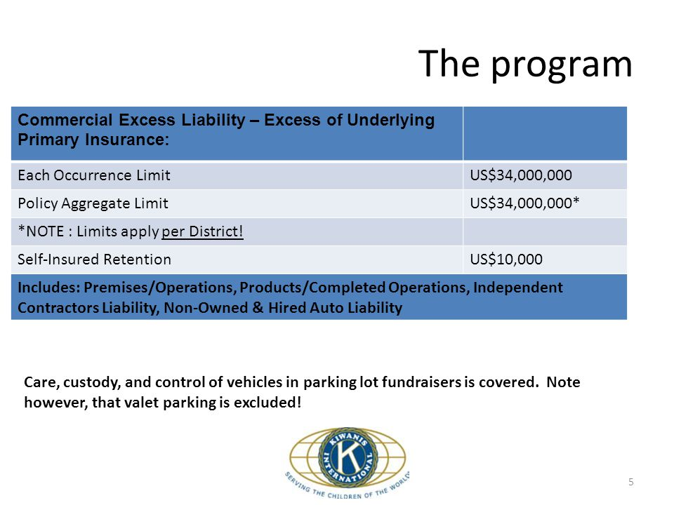 The program 5 Commercial Excess Liability – Excess of Underlying Primary Insurance: Each Occurrence LimitUS$34,000,000 Policy Aggregate LimitUS$34,000