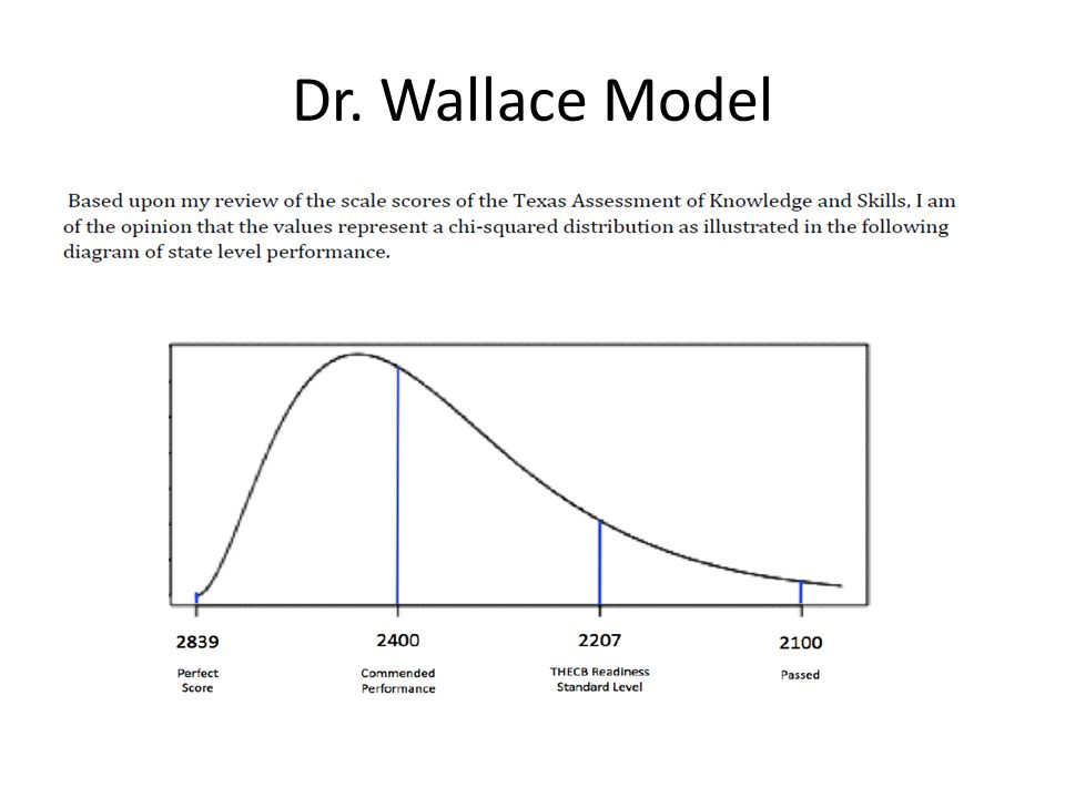 Dr. Wallace Model