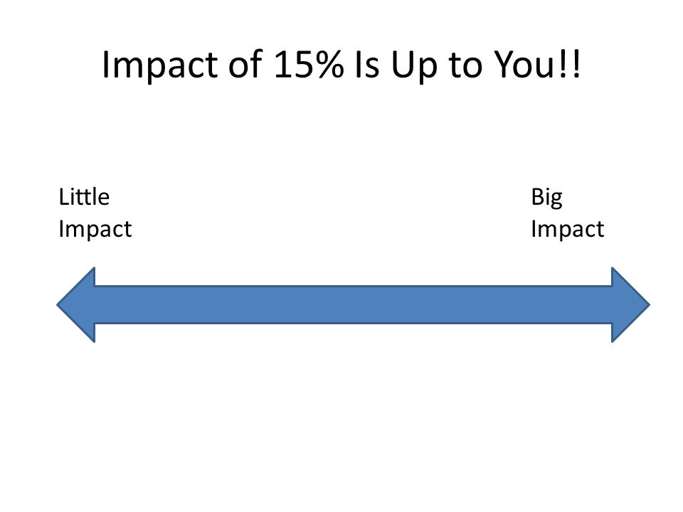 Impact of 15% Is Up to You!! Little Impact Big Impact