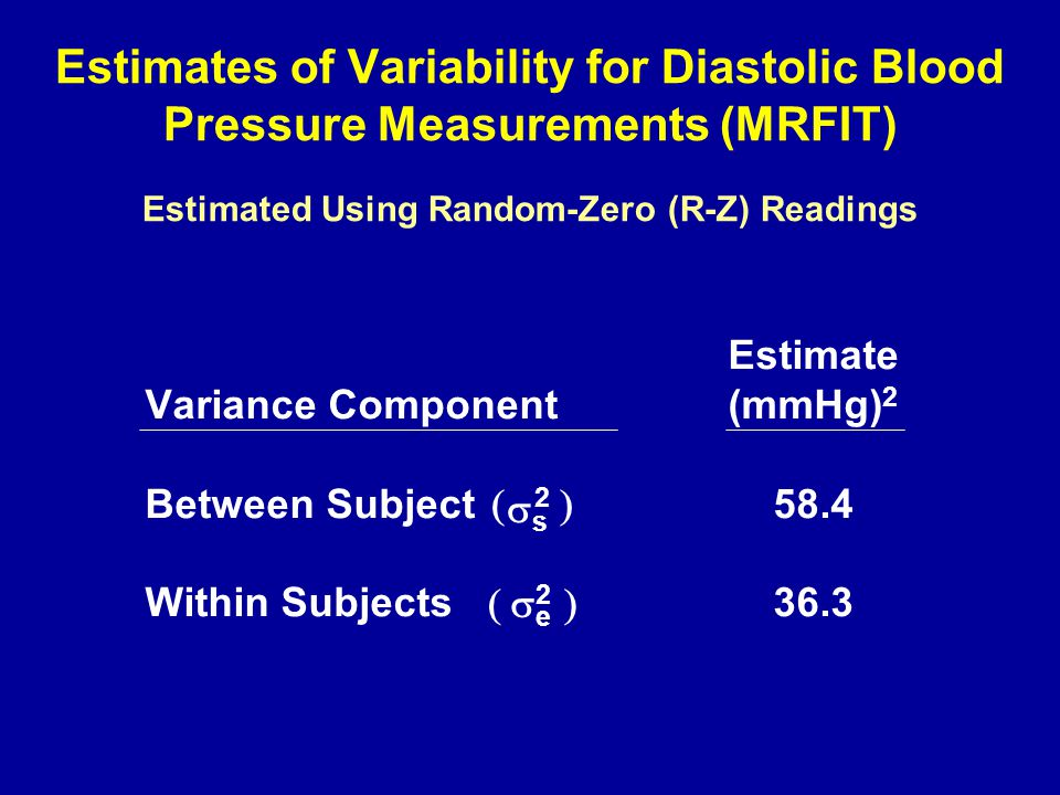 Estimates of Variability for Diastolic Blood Pressure Measurements (MRFIT) Estimated Using Random-Zero (R-Z) Readings Estimate Variance Component(mmHg) 2 Between Subject58.4 Within Subjects36.3 ss 2  ee 2 