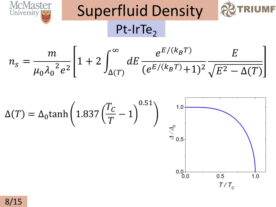 Superfluid Density 8/15 Pt-IrTe 2