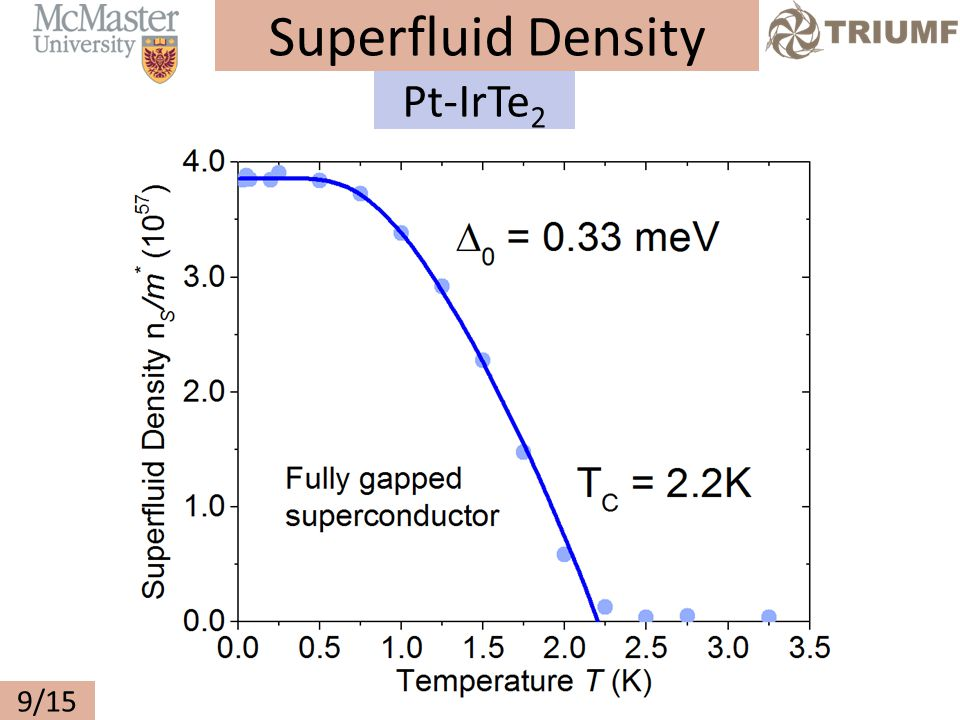 Superfluid Density 9/15 Pt-IrTe 2