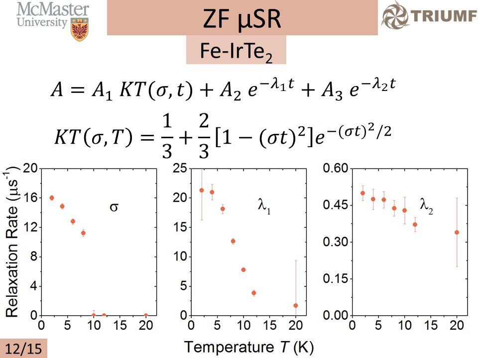 ZF µSR 12/15 Fe-IrTe 2
