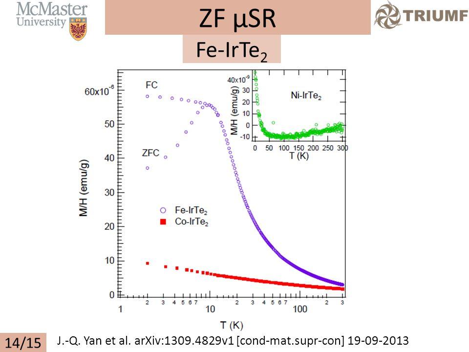 ZF µSR 14/15 Fe-IrTe 2 J.-Q. Yan et al. arXiv:1309.4829v1 [cond-mat.supr-con] 19-09-2013