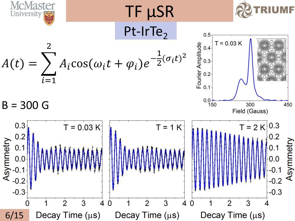 TF µSR 6/15 Pt-IrTe 2