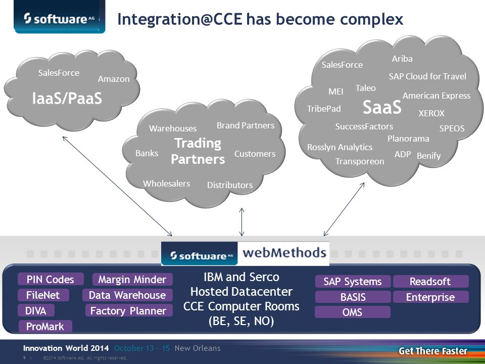 Innovation World 2014 October 13 – 15 New Orleans ©2014 Software AG. All rights reserved. 9 | Integration@CCE has become complex IaaS/PaaS SaaS IBM an