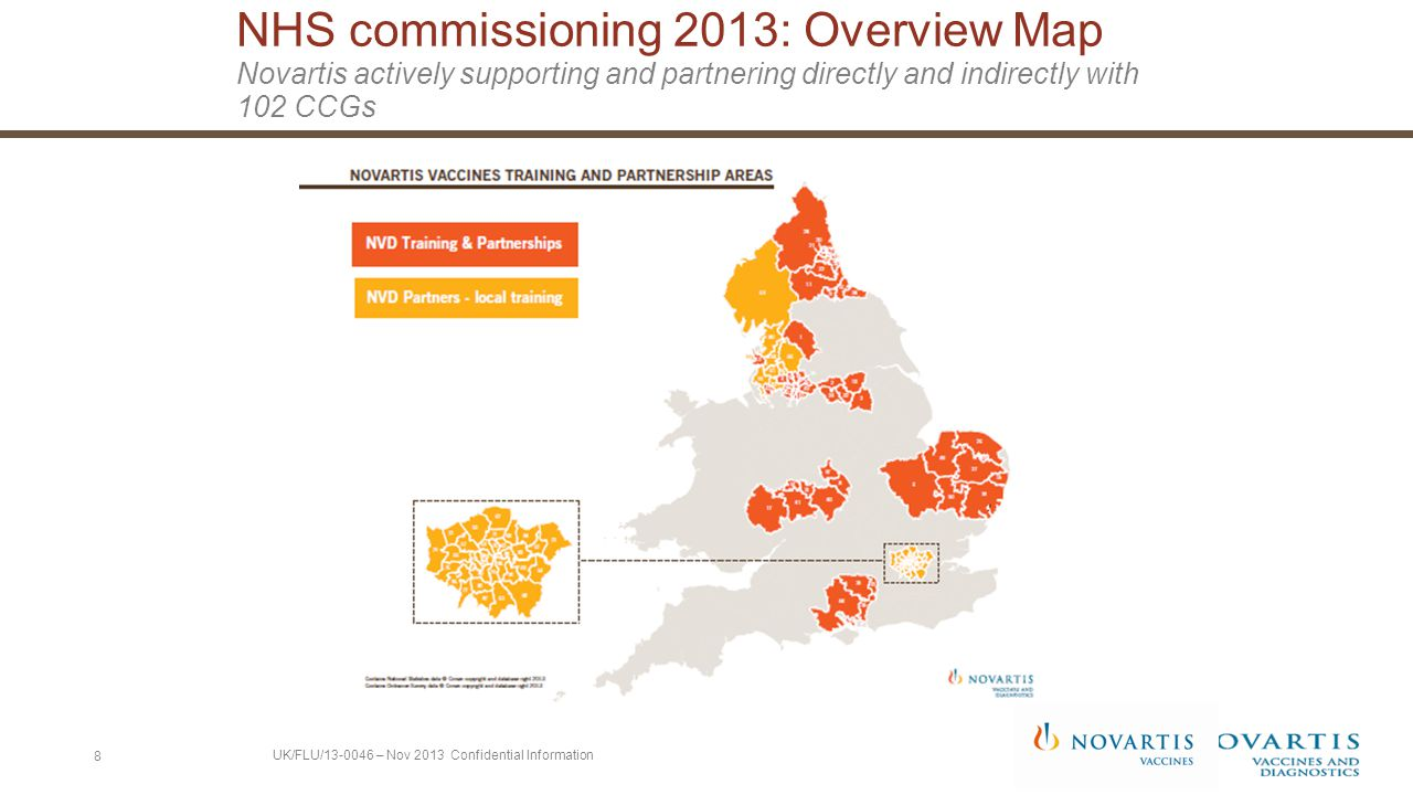 NHS commissioning 2013: Overview Map Novartis actively supporting and partnering directly and indirectly with 102 CCGs 8 UK/FLU/13-0046 – Nov 2013 Con