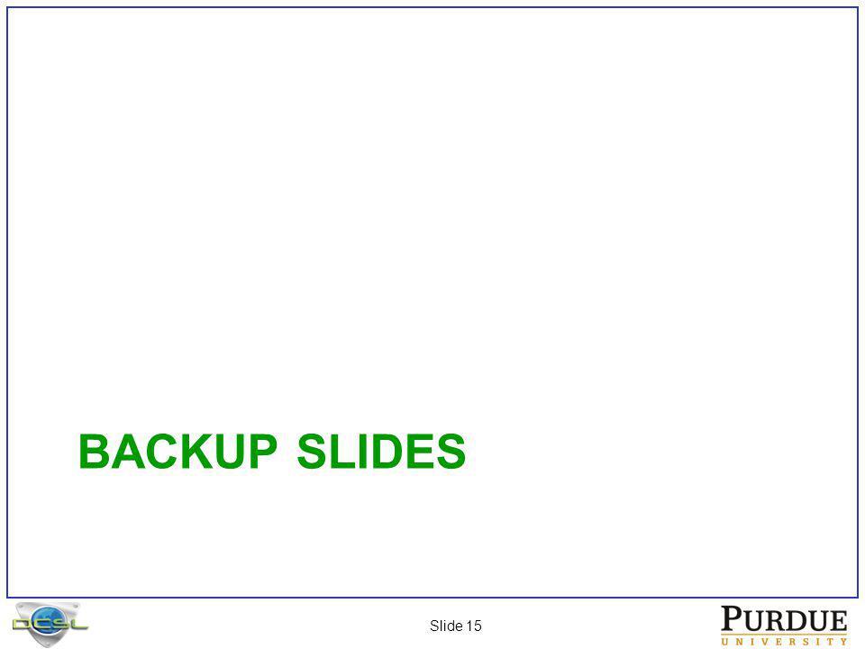 Slide 15 BACKUP SLIDES