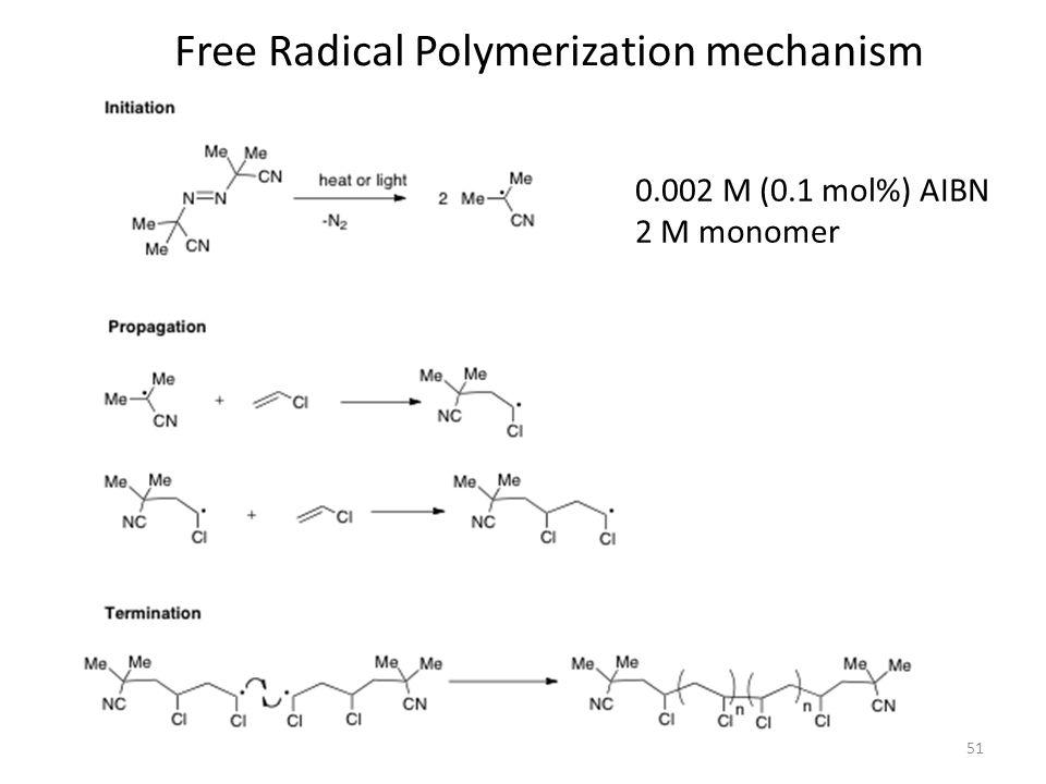 51 Free Radical Polymerization mechanism 0.002 M (0.1 mol%) AIBN 2 M monomer