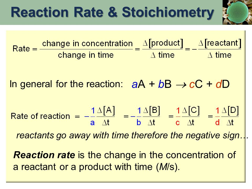 There are several important factors that will directly affect the rate of a reaction: Temperature The physical state of the reactants Addition of a catalyst All of the above can have a dramatic impact on the rate of a chemical process.