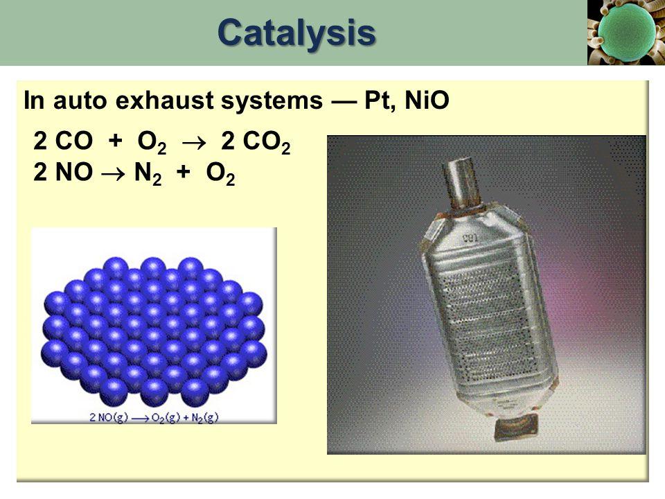In auto exhaust systems — Pt, NiO 2 CO + O 2  2 CO 2 2 NO  N 2 + O 2 Catalysis