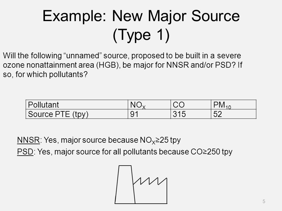 "Example: New Major Source (Type 1) 5 Will the following ""unnamed"" source, proposed to be built in a severe ozone nonattainment area (HGB), be major fo"