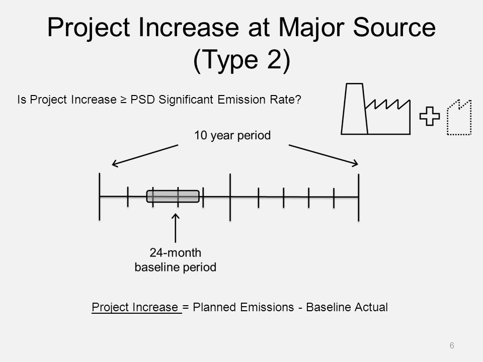 Project Increase at Major Source (Type 2) 6 Is Project Increase ≥ PSD Significant Emission Rate? Project Increase = Planned Emissions - Baseline Actua